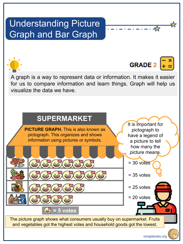 Understanding Picture Graph and Bar Graph (1)