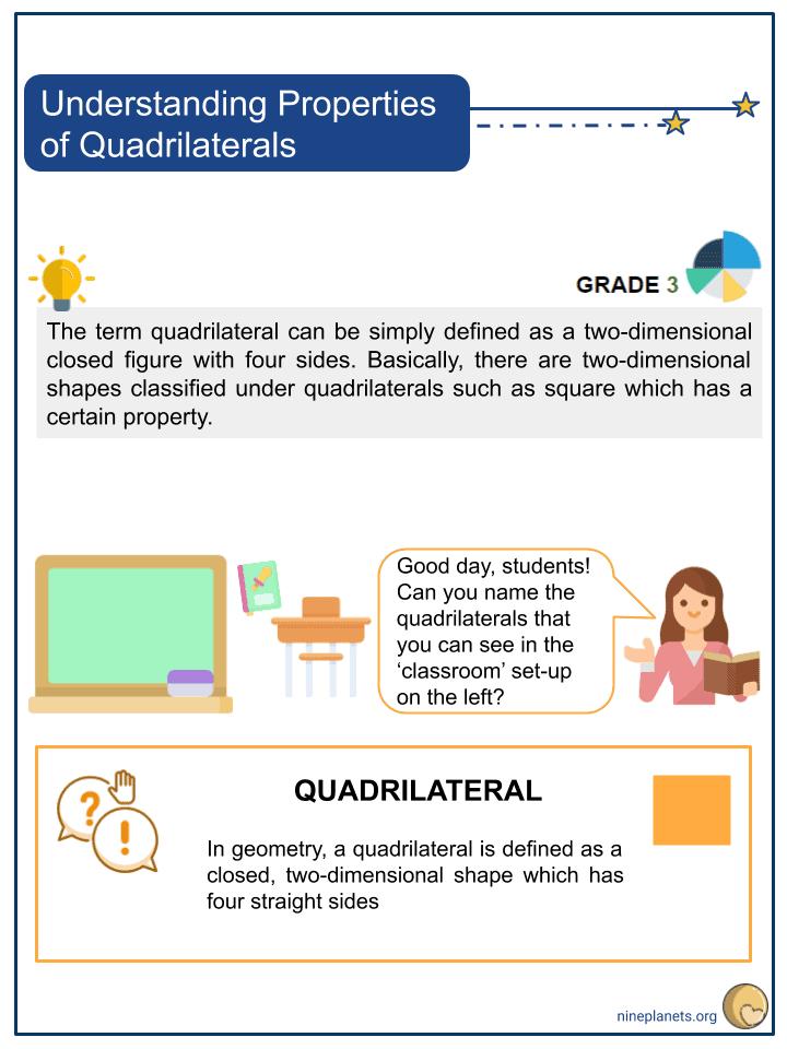 Understanding Properties of Quadrilaterals (1)