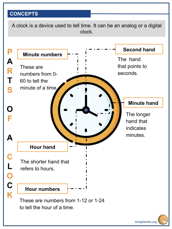 Understanding Time Worksheets (2)
