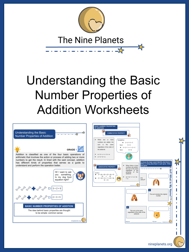 Understanding the Basic Number Properties of Addition