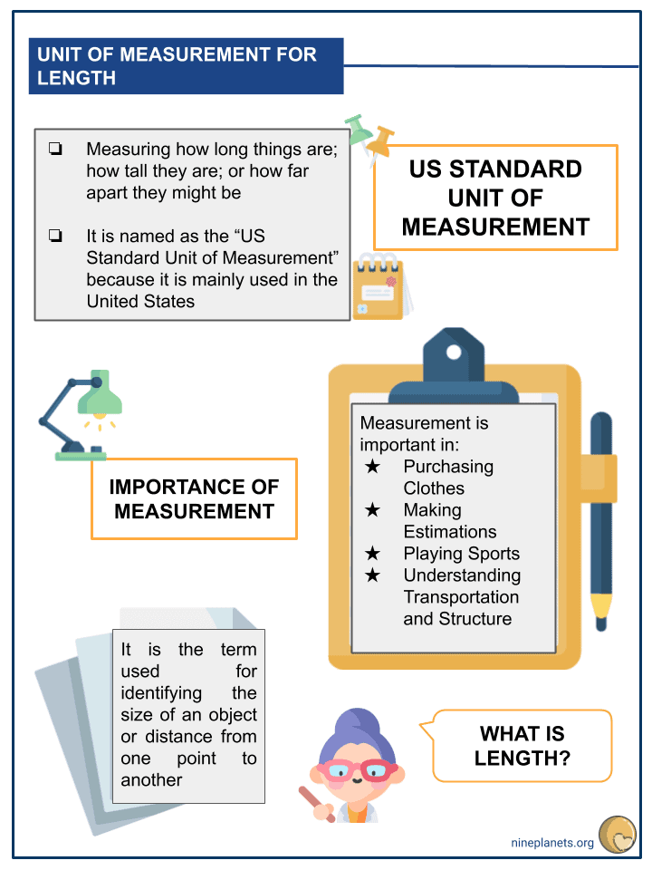 Understanding the English System Unit of Measurement for Length (2)