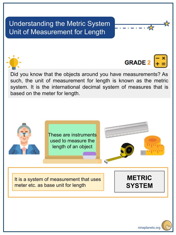 Understanding the Metric System Unit of Measurement for Length (1)