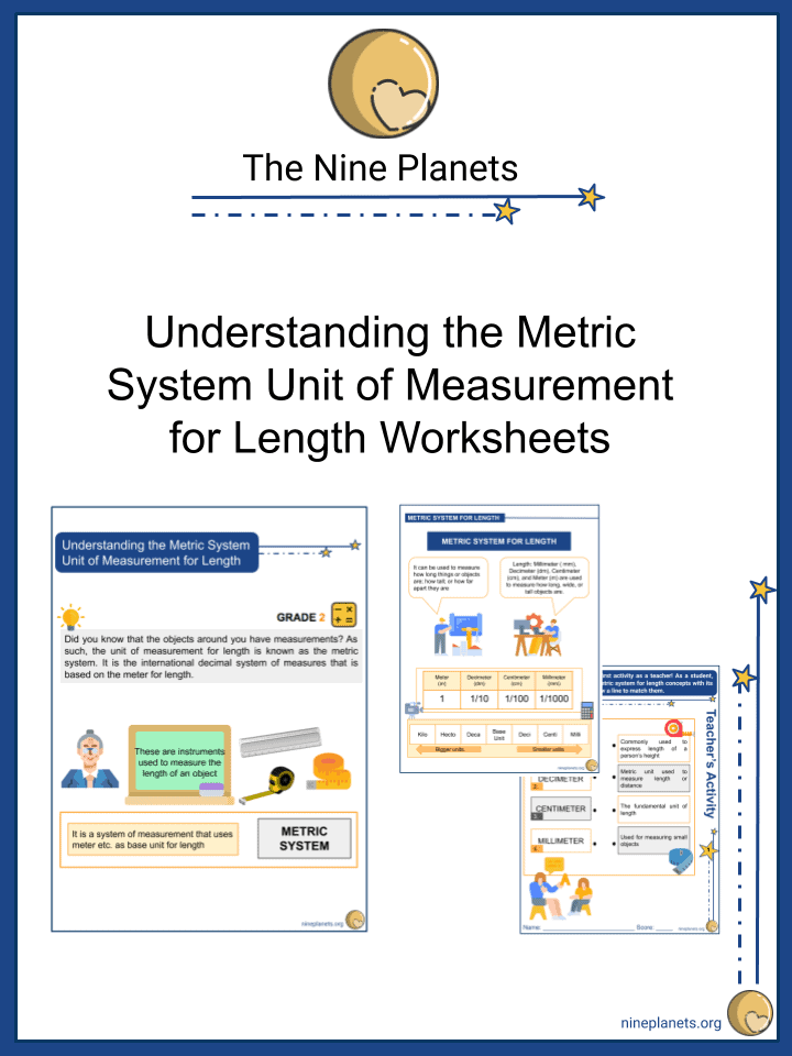 Understanding the Metric System Unit of Measurement for Length