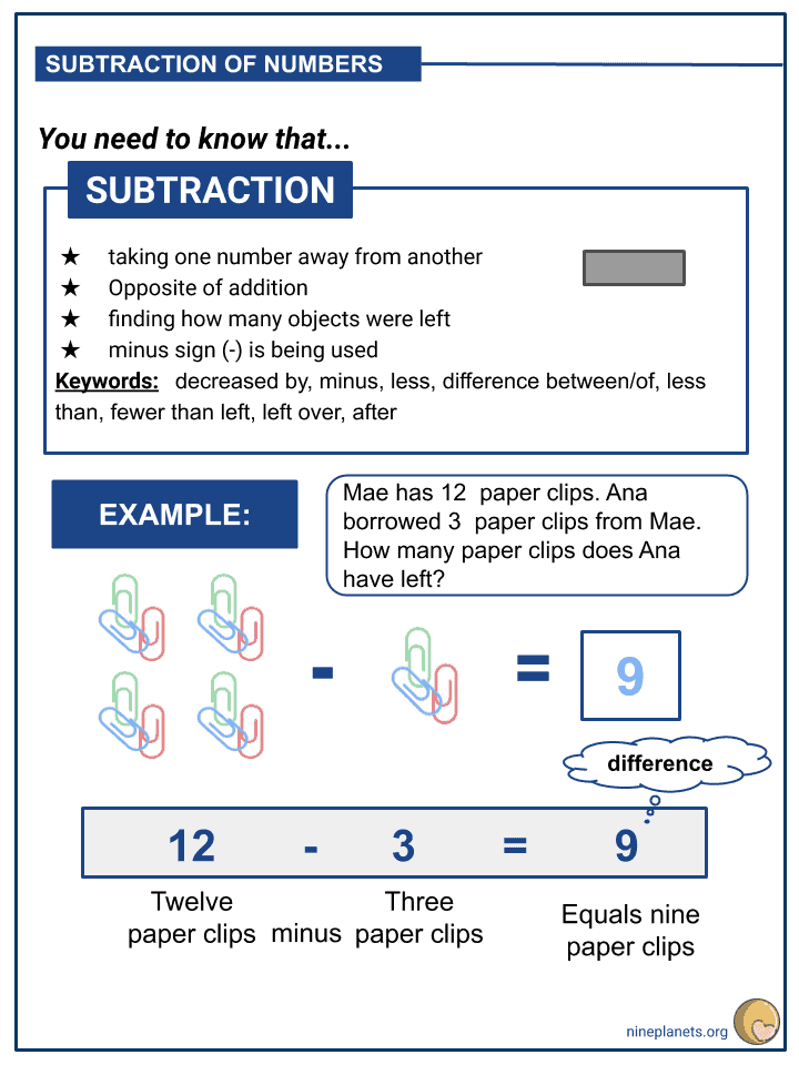 Word Problems on Addition and Subtraction of Numbers (3)