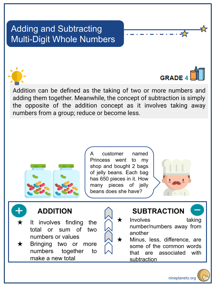 Adding and Subtracting Multi-Digit Whole Numbers (1)