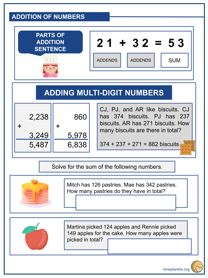 Adding and Subtracting Multi-Digit Whole Numbers (2)