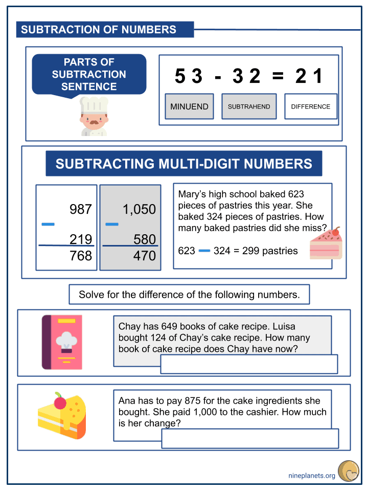 Adding and Subtracting Multi-Digit Whole Numbers (3)