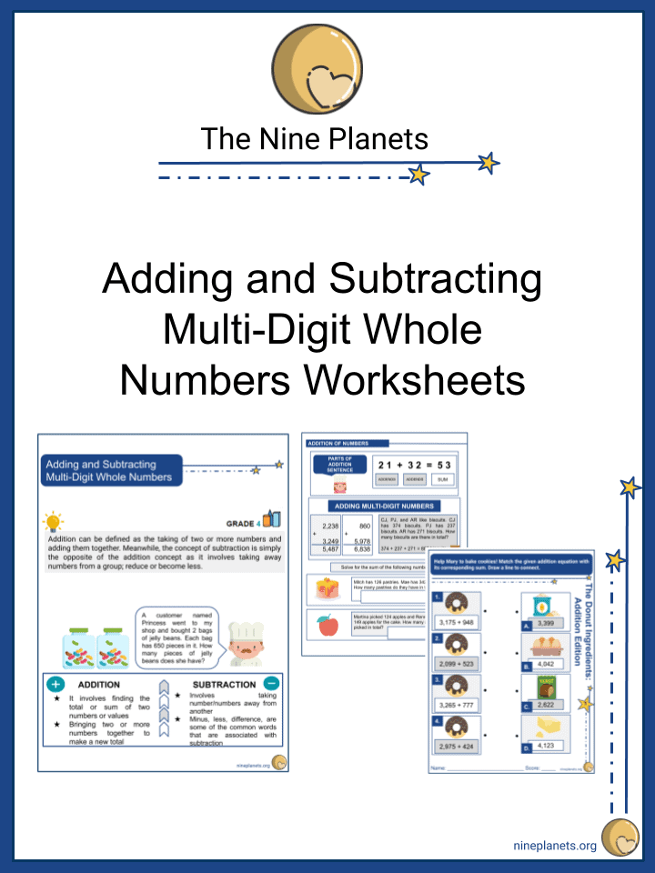 Adding and Subtracting Multi-Digit Whole Numbers