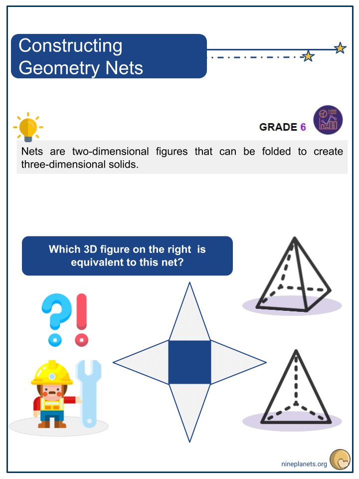 Constructing Geometry Nets (1)