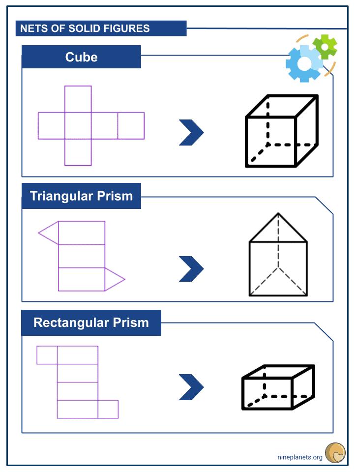 Constructing Geometry Nets (2)