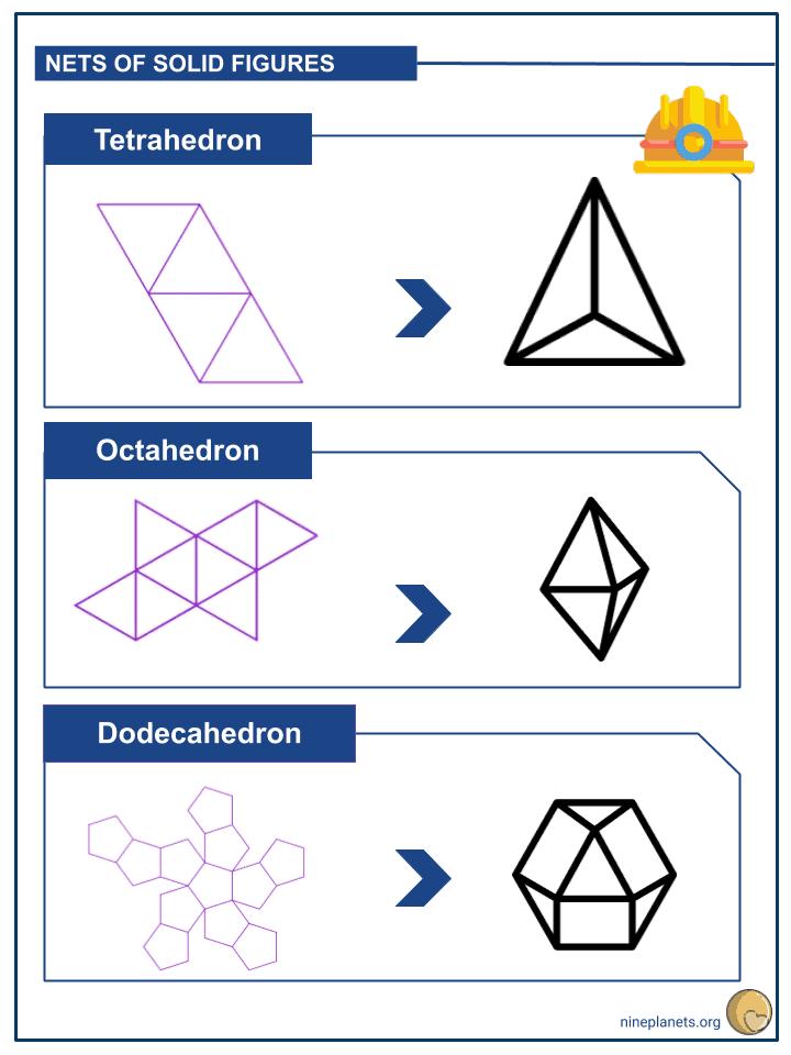 Constructing Geometry Nets (3)