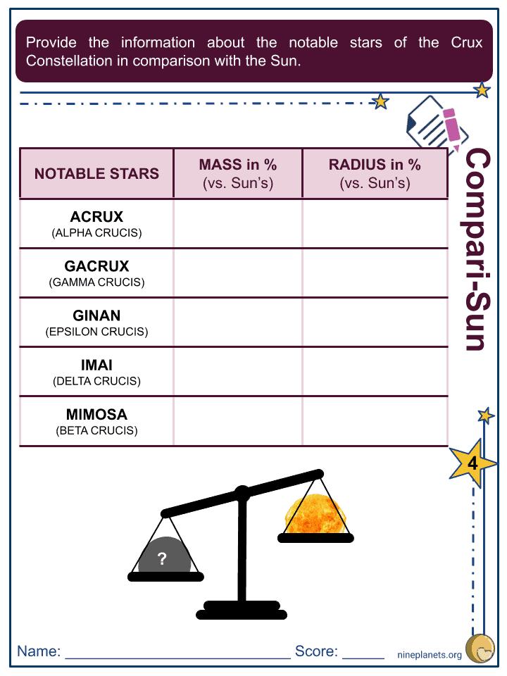 Crux Constellation Worksheets (4)