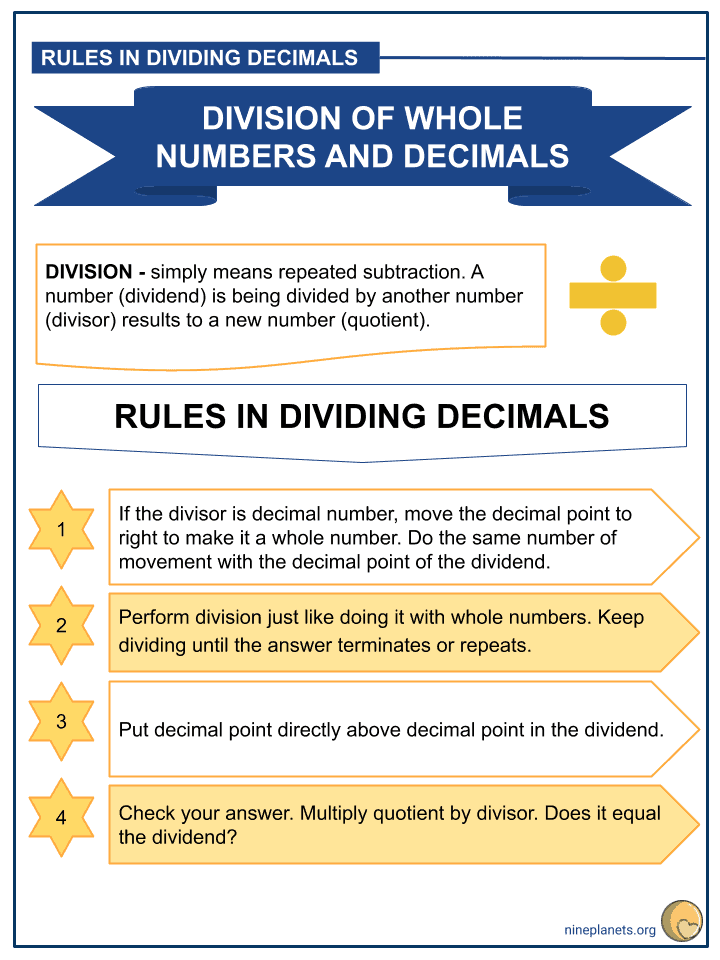 Dividing Whole Numbers and Decimals (Tenths to Thousandths) (2)