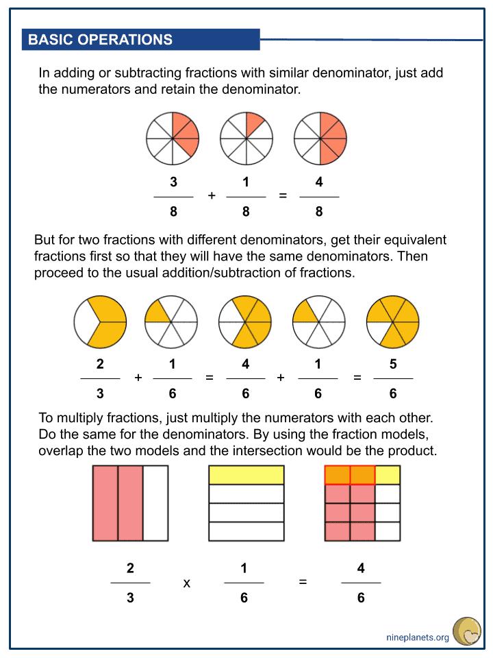 Illustrating Equivalent Fractions Using Fraction Models (3)
