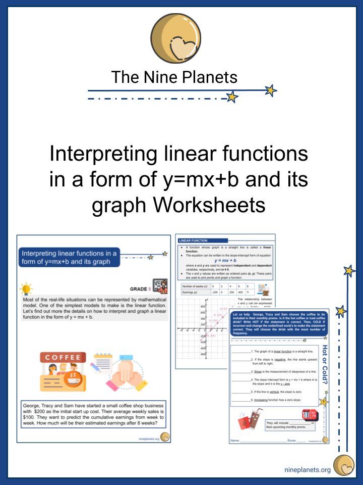 Interpreting linear functions in a form of y=mx+b and its graph