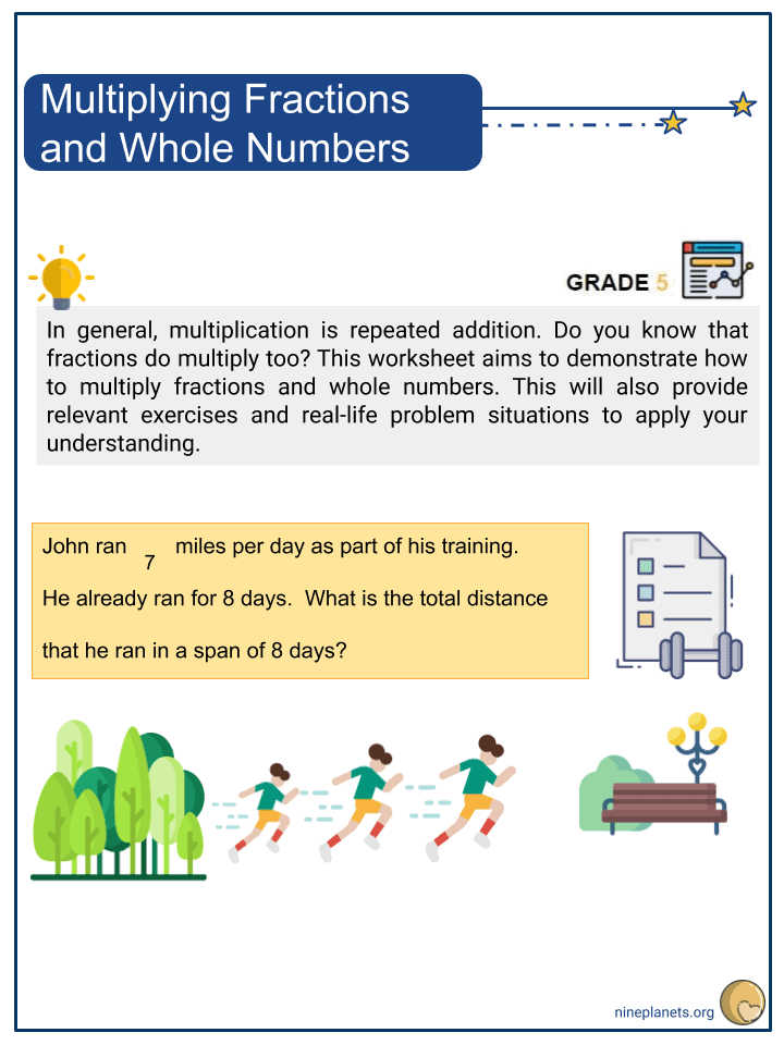 Multiplying Fractions and Whole Numbers (1)