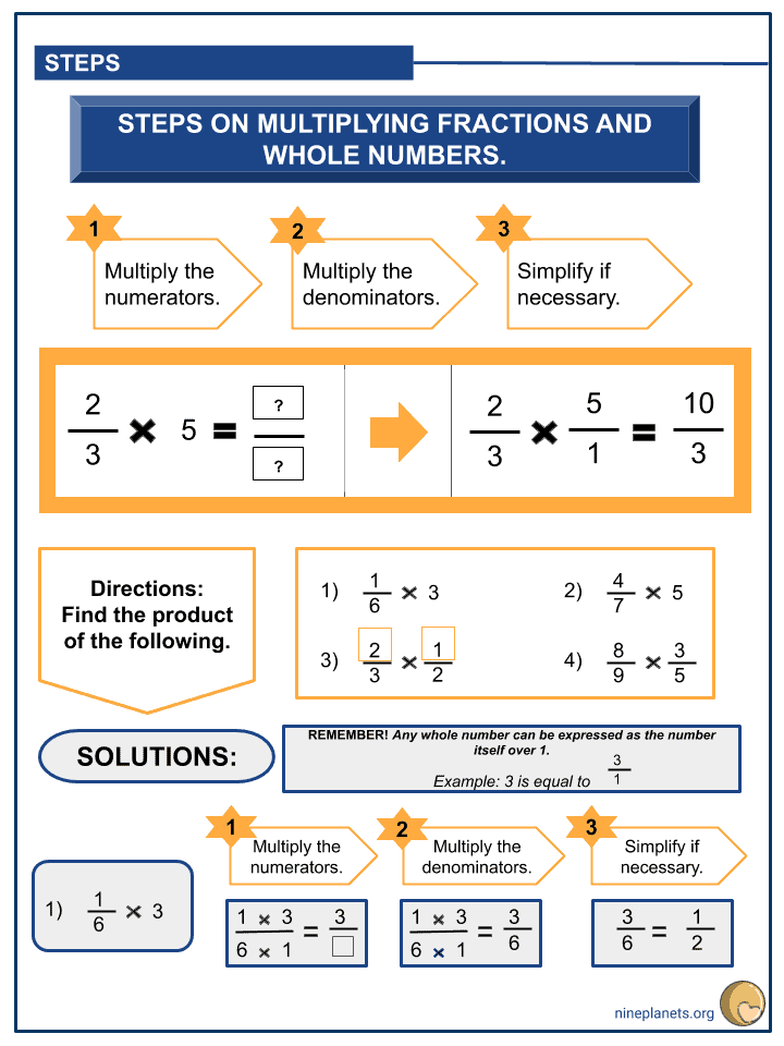 Multiplying Fractions and Whole Numbers (2)