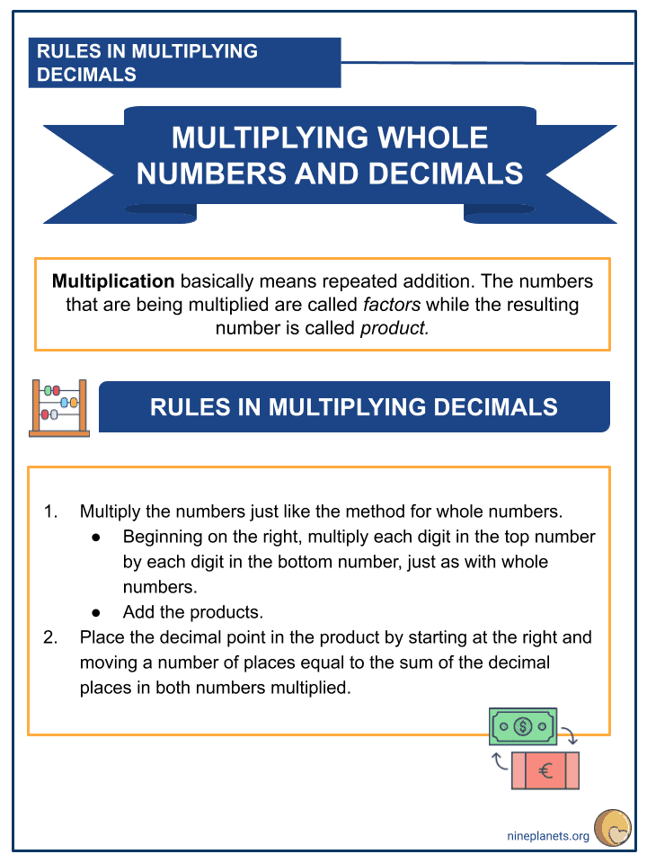 Multiplying Whole Numbers and Decimals (Tenths to Thousandths) (2)