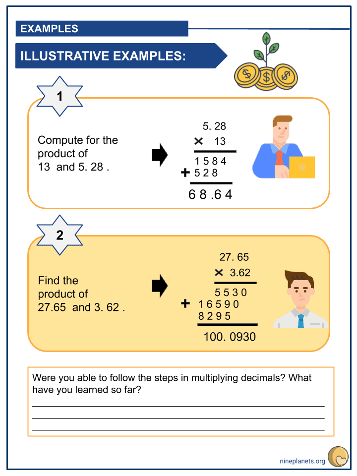 Multiplying Whole Numbers and Decimals (Tenths to Thousandths) (3)