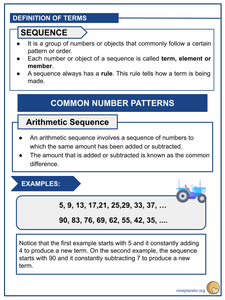 Number Patterns and Sequence (2)