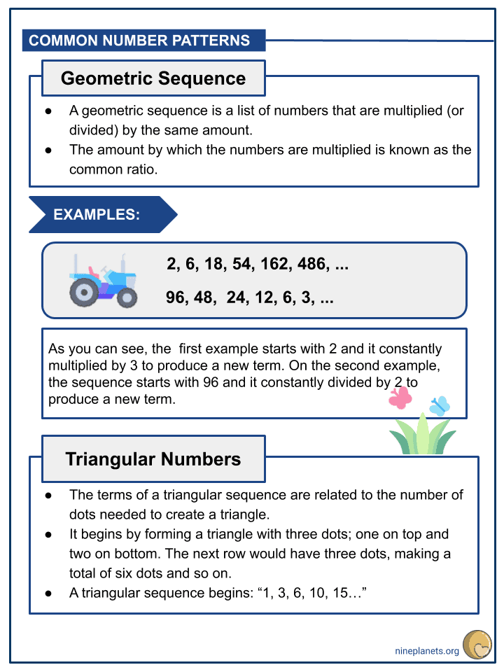 Number Patterns and Sequence (3)