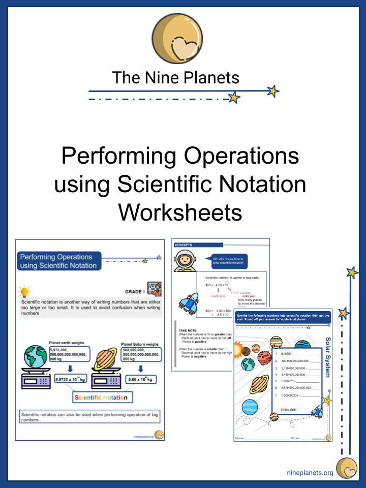 Performing Operations using Scientific Notation