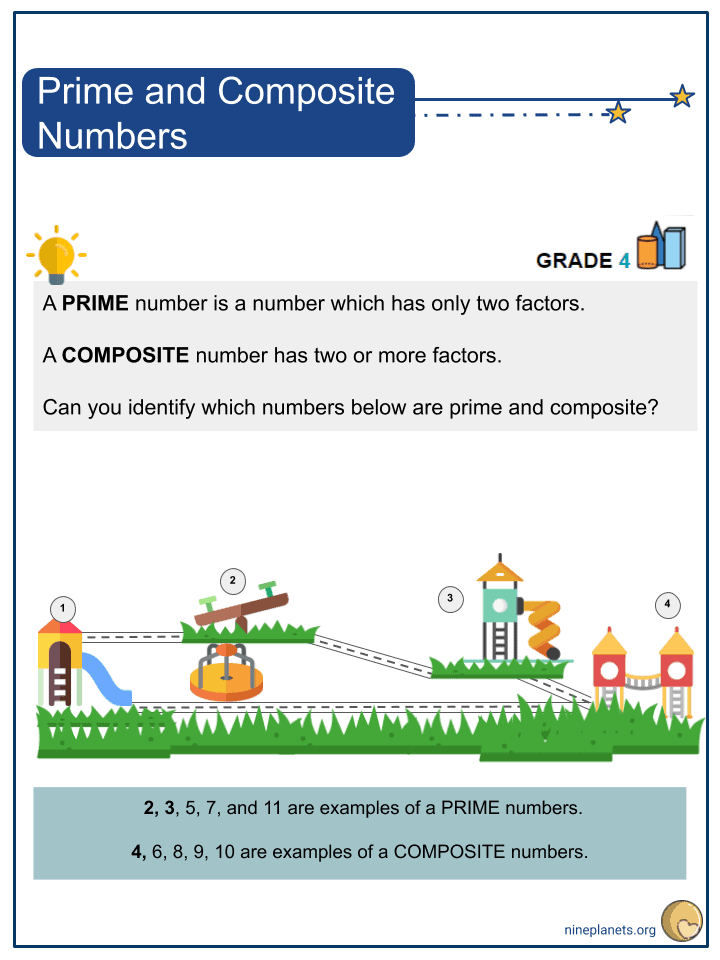 Prime and Composite Numbers (4)