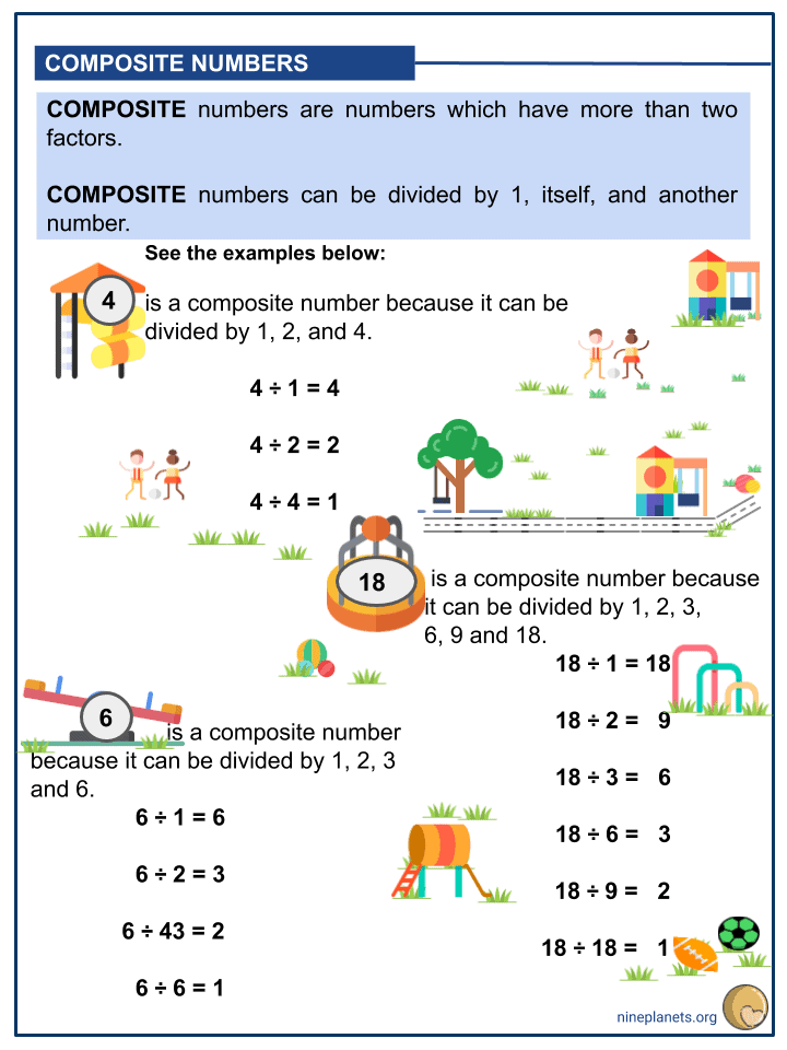 Prime and Composite Numbers (6)
