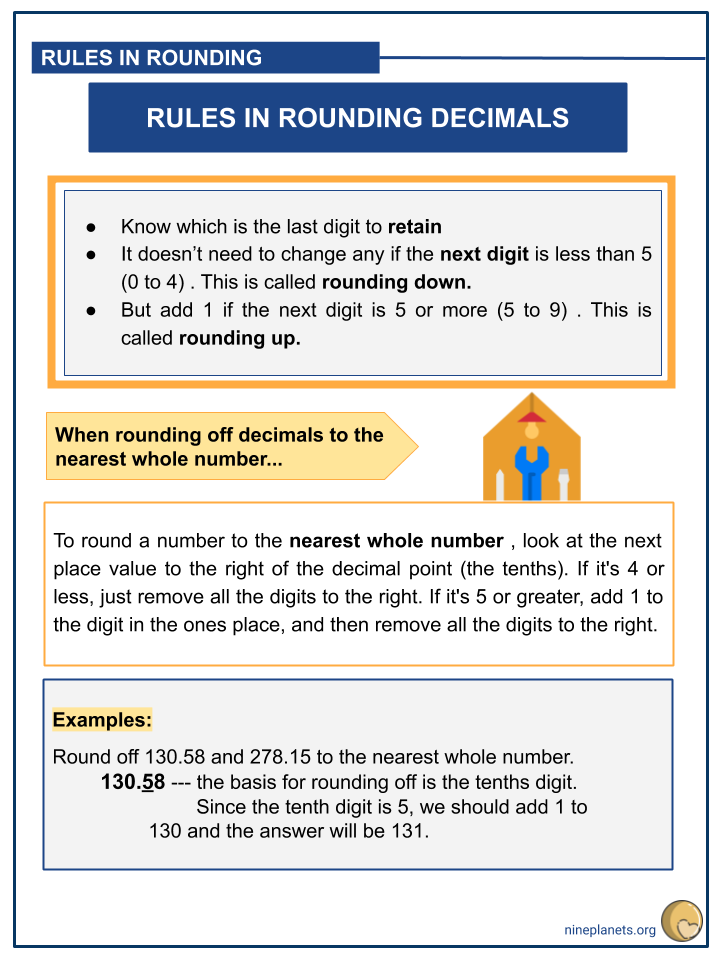 Rounding Off Decimals Up To Thousandths (3)