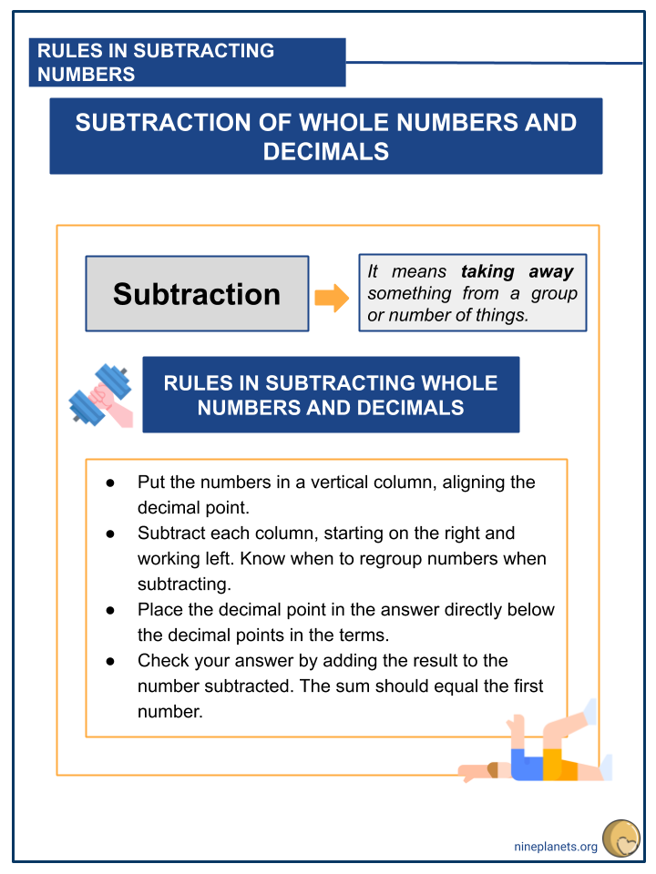 Subtracting Whole Numbers and Decimals (Tenths to Thousandths) (2)