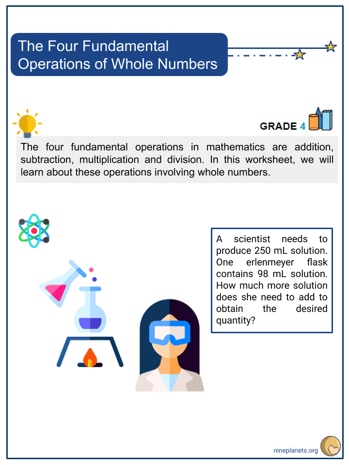 The Four Fundamental Operations of Whole Numbers (1)