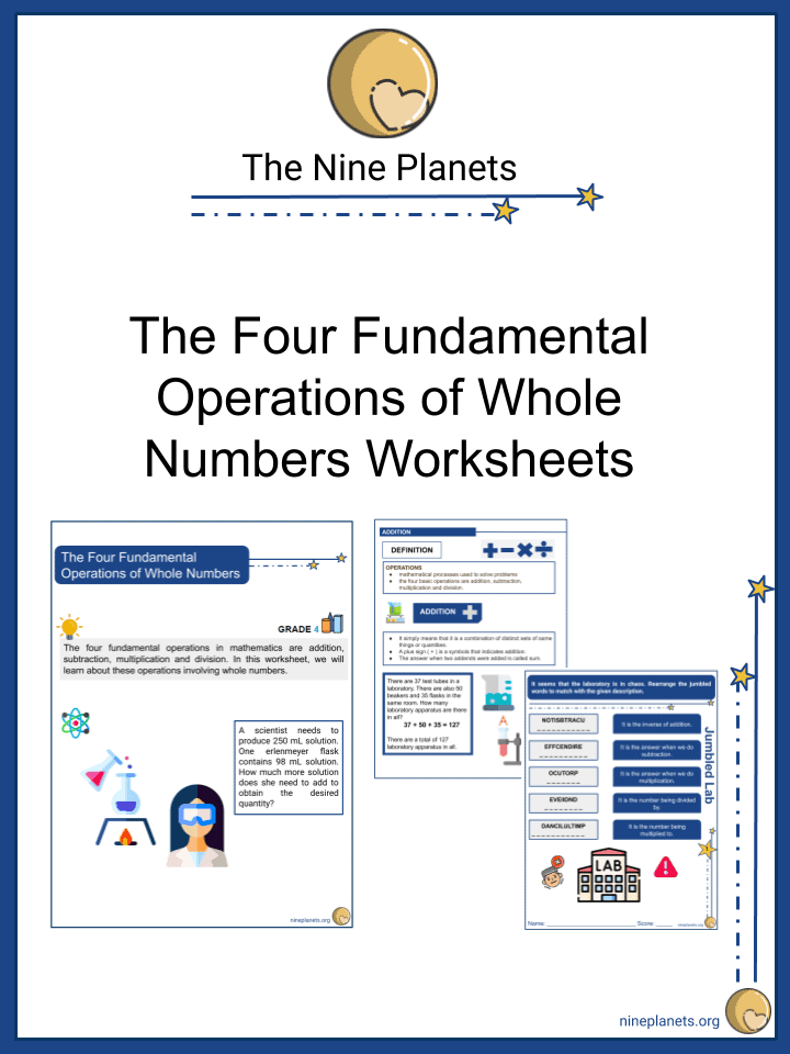 The Four Fundamental Operations of Whole Numbers