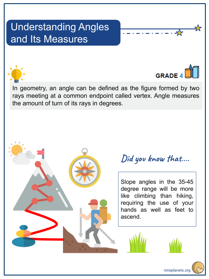 Understanding Angles and Its Measures (1)