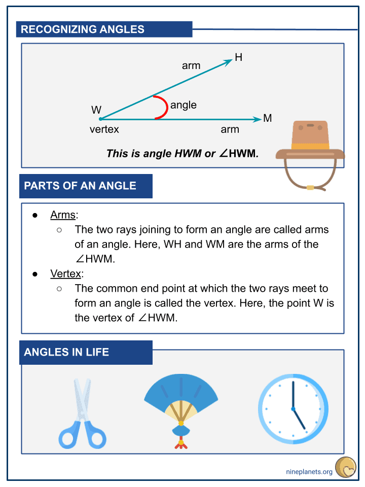 Understanding Angles and Its Measures (2)