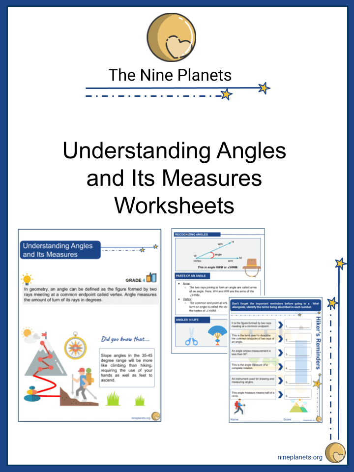 Understanding Angles and Its Measures