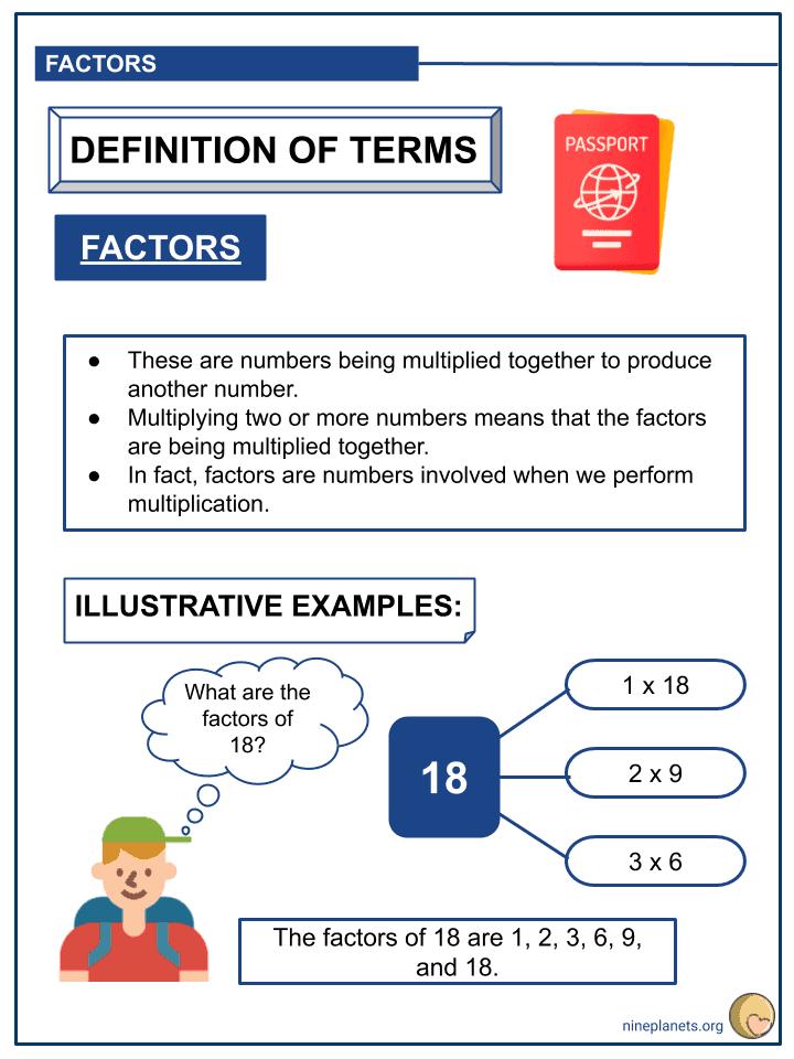 Understanding Factors and Multiples (2)