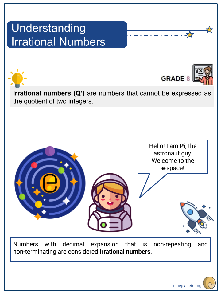 Understanding Irrational Numbers (1)