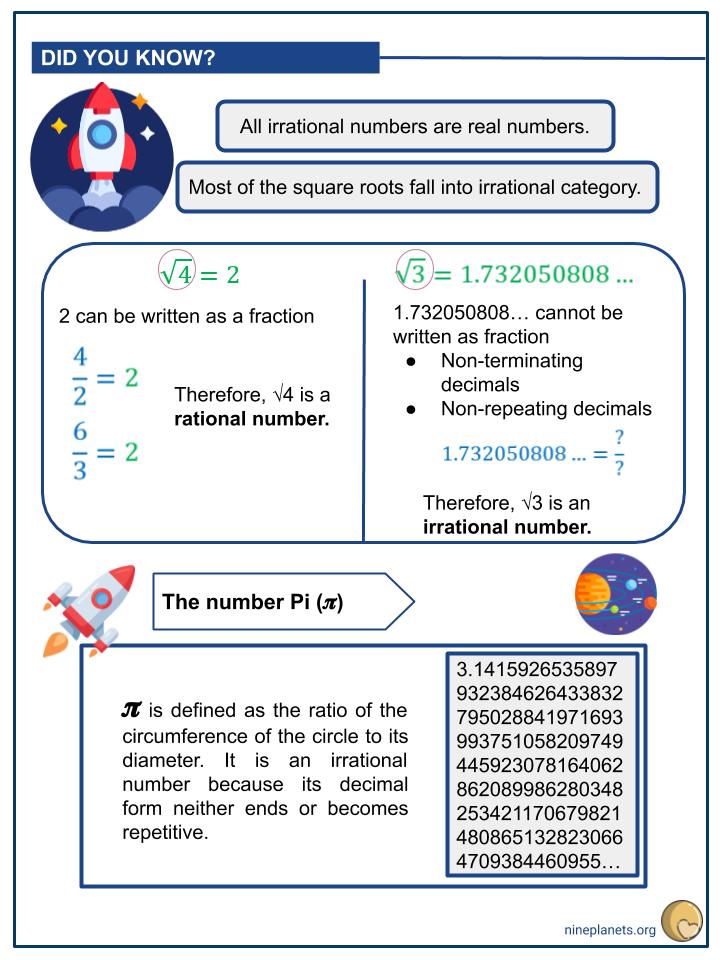 Understanding Irrational Numbers (2)
