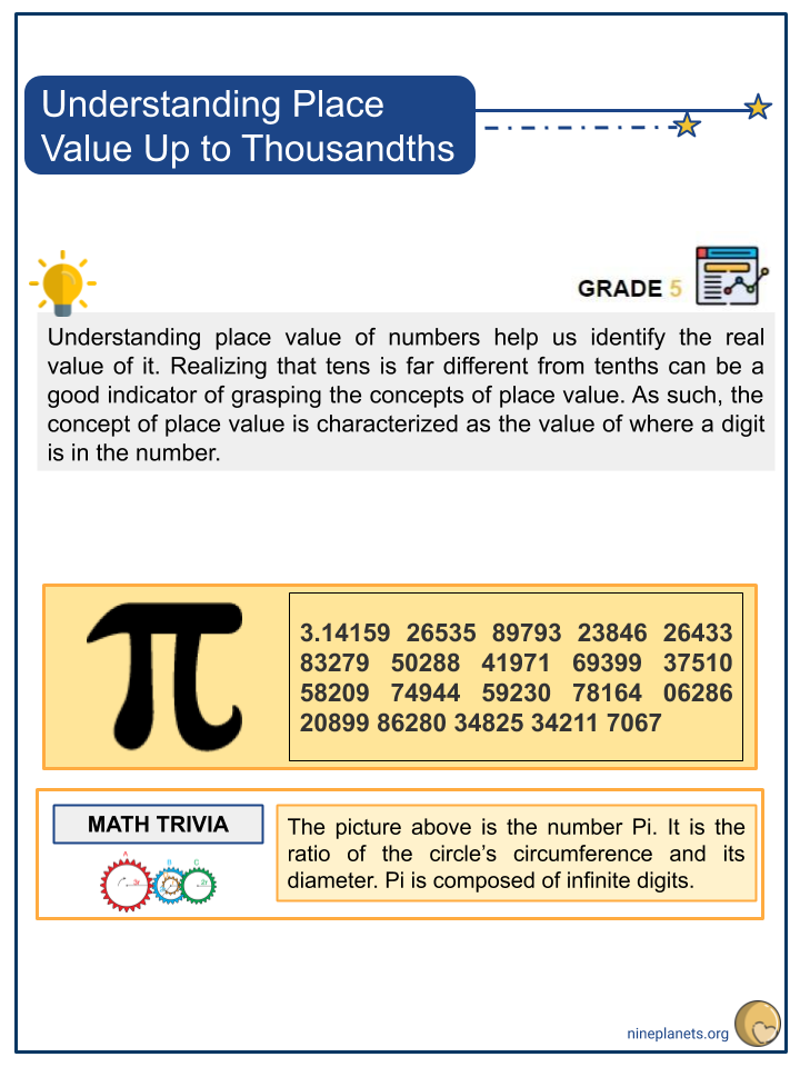 Understanding Place Value Up to Thousandths (1)