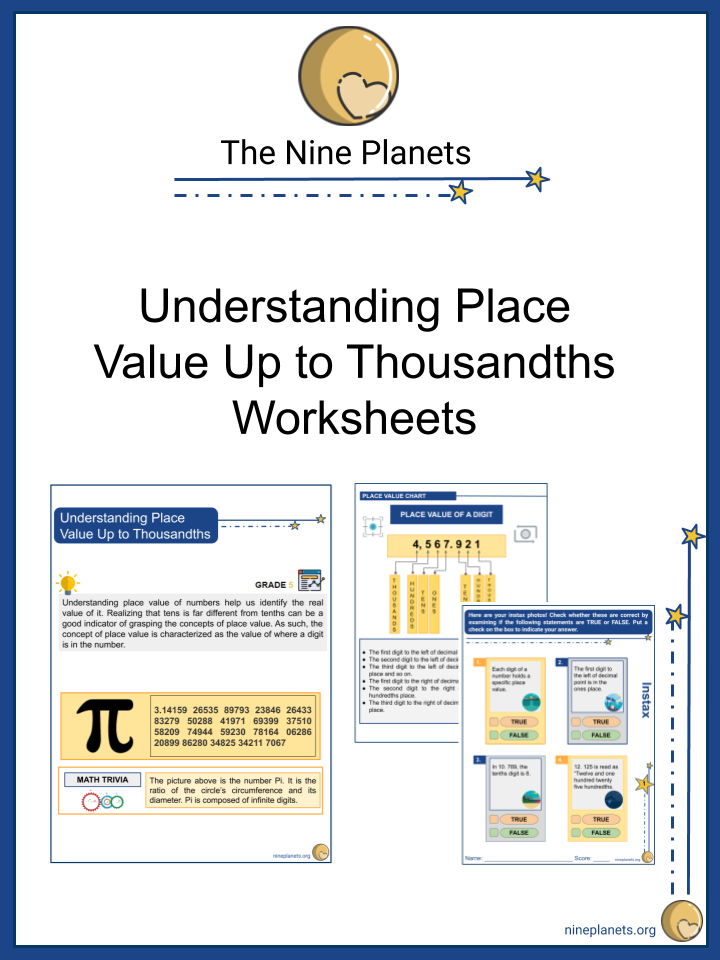 Understanding Place Value Up to Thousandths
