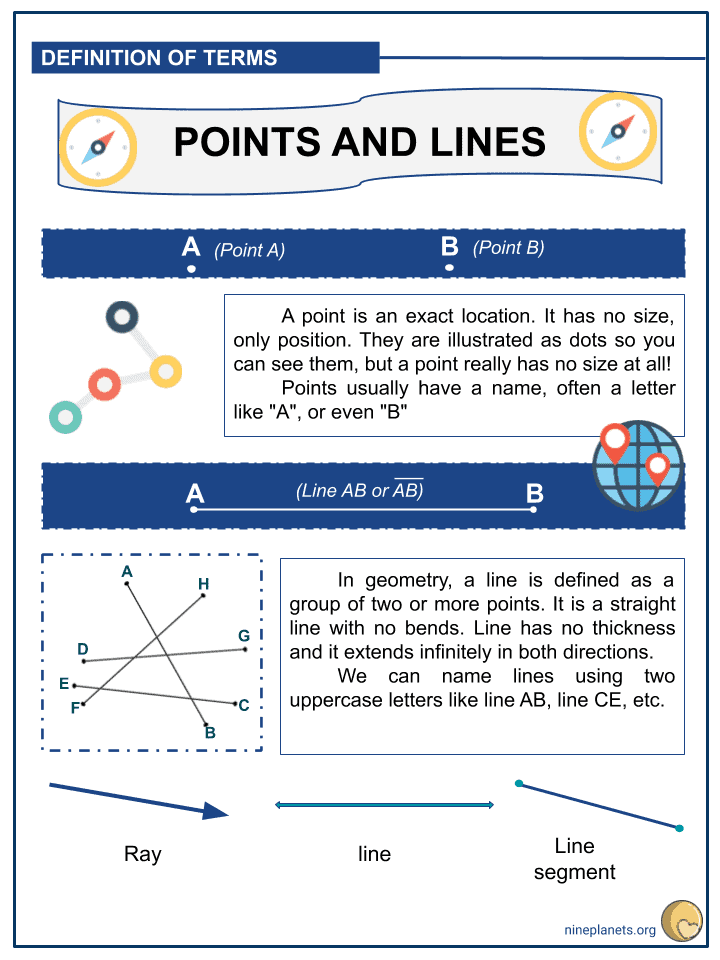 Understanding Points and Lines (2)
