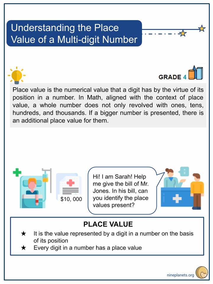 Understanding the Place Value of a Multi-digit Number (1)