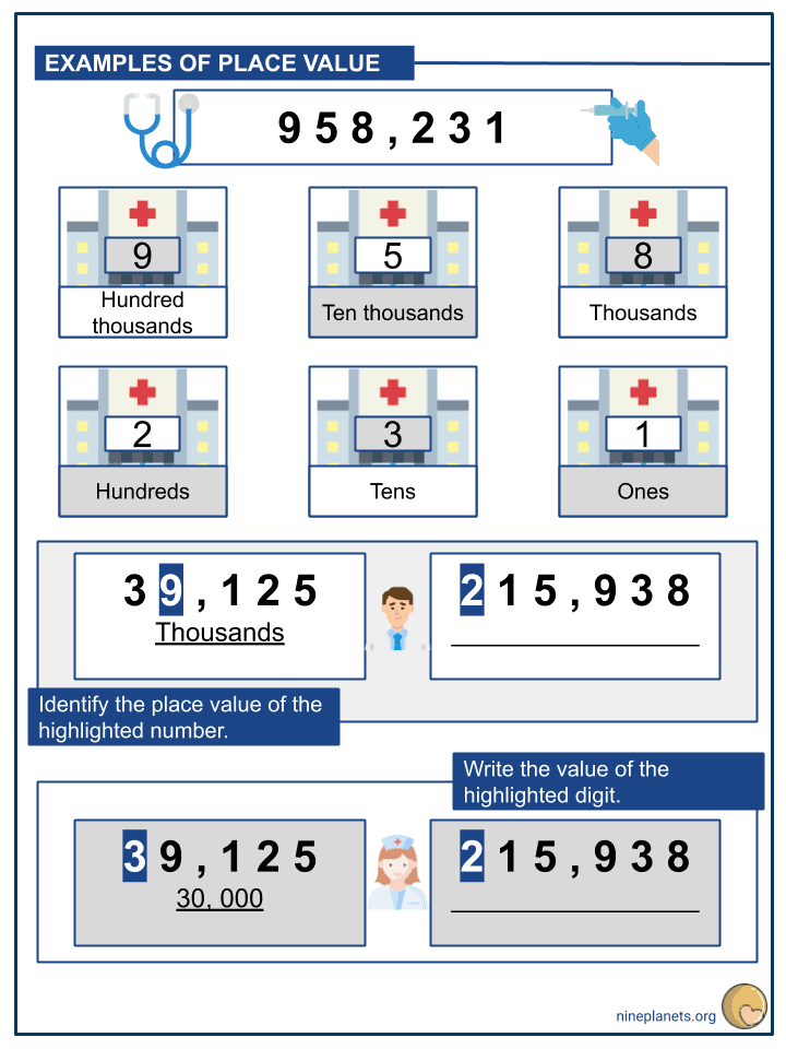 Understanding the Place Value of a Multi-digit Number (2)