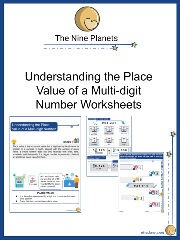 Understanding the Place Value of a Multi-digit Number