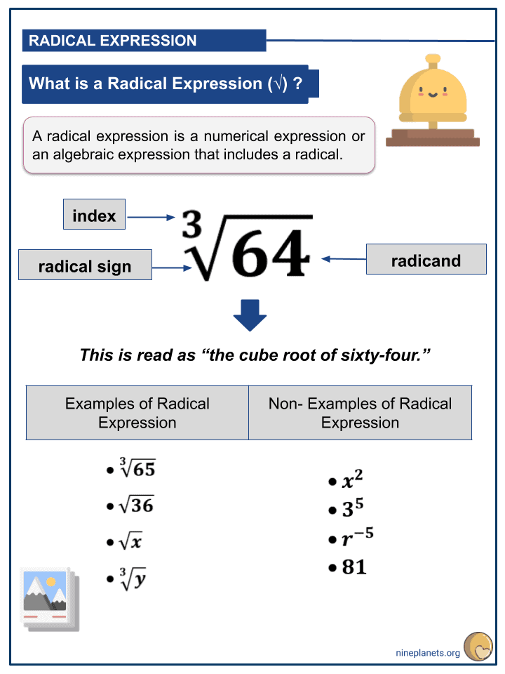 Working with Radicals and Integer Exponents (2)