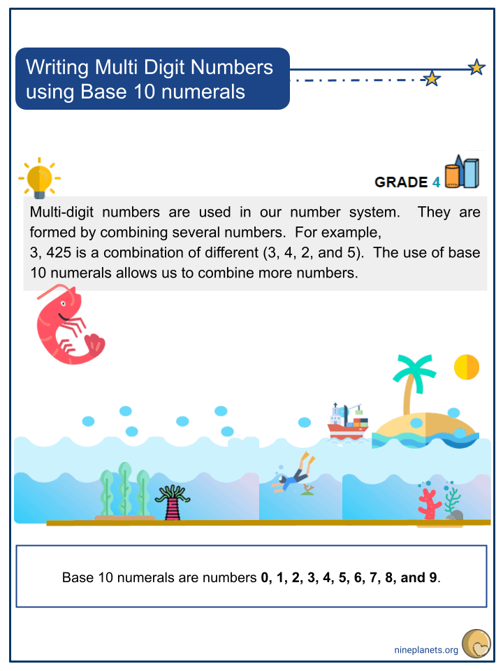 Writing Multi Digit Numbers using Base 10 numerals (1)